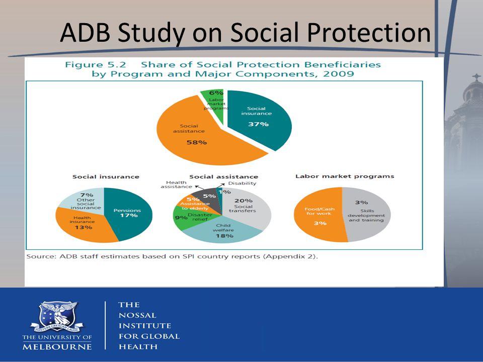 ADB Study on Social Protection
