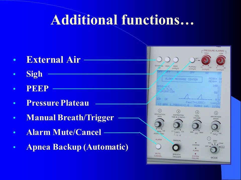 Additional functions… External Air Sigh PEEP Pressure Plateau Manual Breath/Trigger Alarm Mute/Cancel Apnea Backup (Automatic)