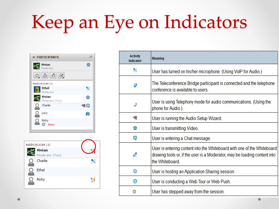 Keep an Eye on Indicators