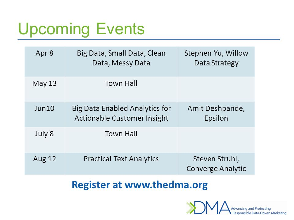 Upcoming Events Register at www.thedma.org Apr 8Big Data, Small Data, Clean Data, Messy Data Stephen Yu, Willow Data Strategy May 13Town Hall Jun10Big Data Enabled Analytics for Actionable Customer Insight Amit Deshpande, Epsilon July 8Town Hall Aug 12Practical Text AnalyticsSteven Struhl, Converge Analytic