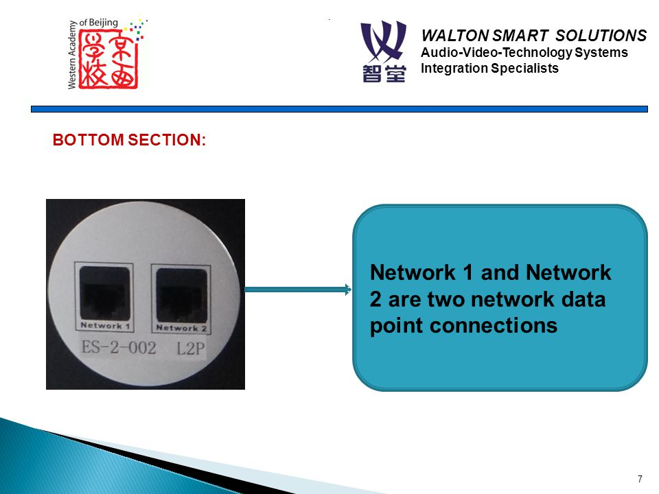 WALTON SMART SOLUTIONS Audio-Video-Technology Systems Integration Specialists 7 BOTTOM SECTION: Network 1 and Network 2 are two network data point connections.