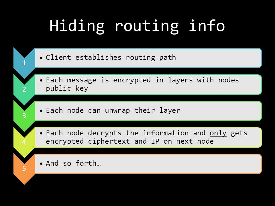 Hiding routing info 1 Client establishes routing path 2 Each message is encrypted in layers with nodes public key 3 Each node can unwrap their layer 4 Each node decrypts the information and only gets encrypted ciphertext and IP on next node 5 And so forth…