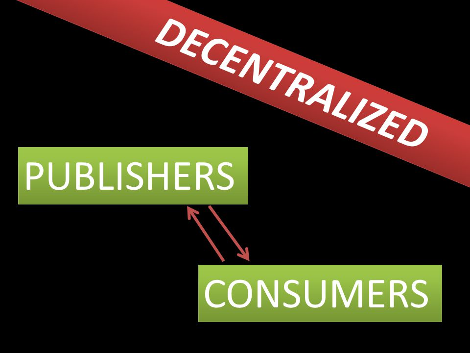 DECENTRALIZED PUBLISHERS CONSUMERS