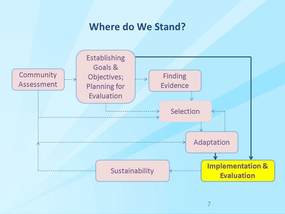 Sample 1: Evaluation Worksheet Instructions  Program Goal and Objectives column Write a major objective of the program.