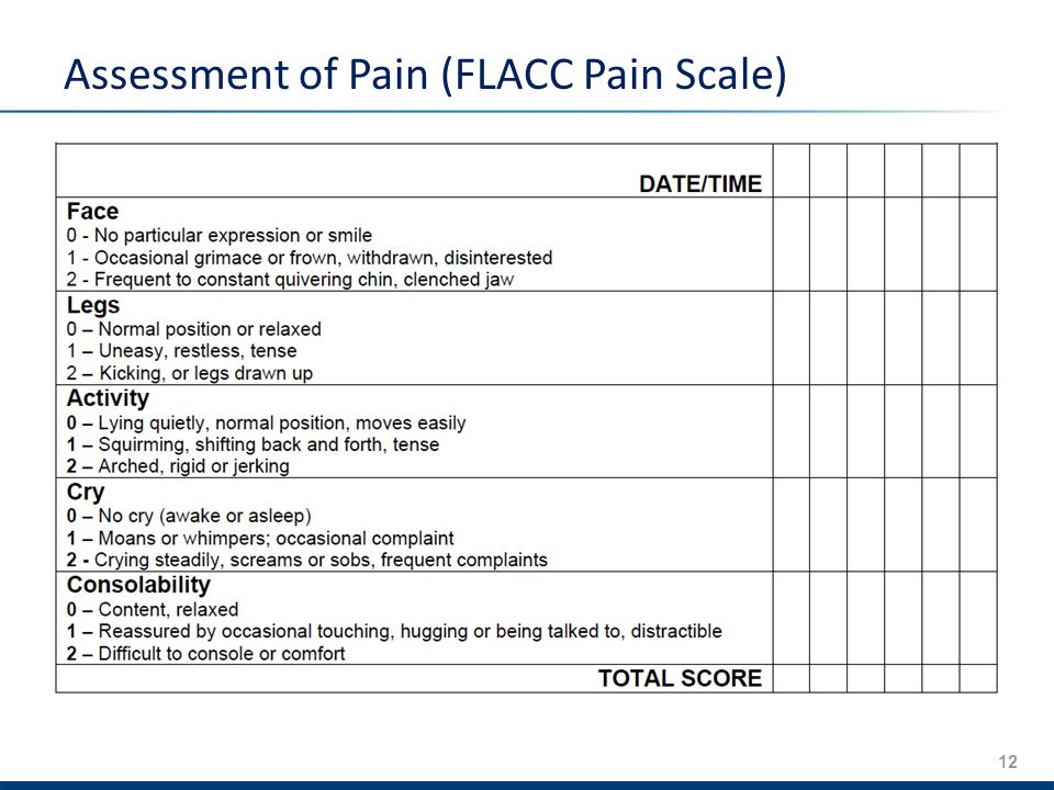 12 Assessment of Pain (FLACC Pain Scale)