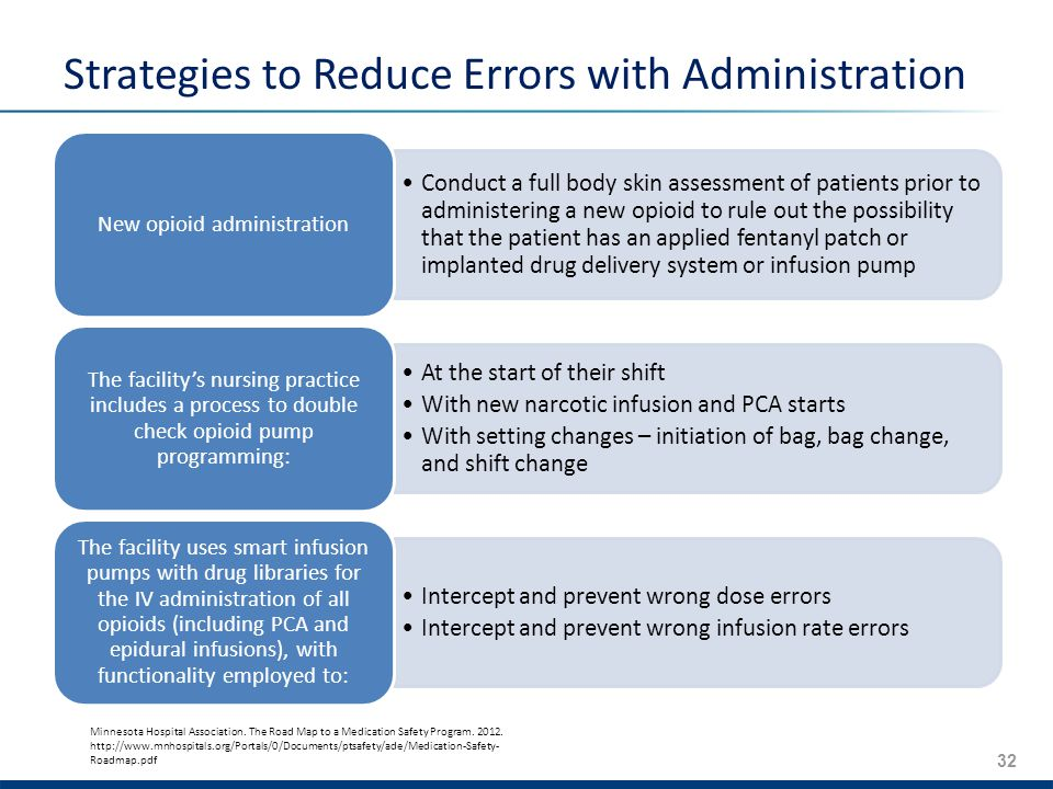32 Strategies to Reduce Errors with Administration Conduct a full body skin assessment of patients prior to administering a new opioid to rule out the possibility that the patient has an applied fentanyl patch or implanted drug delivery system or infusion pump New opioid administration At the start of their shift With new narcotic infusion and PCA starts With setting changes – initiation of bag, bag change, and shift change The facility's nursing practice includes a process to double check opioid pump programming: Intercept and prevent wrong dose errors Intercept and prevent wrong infusion rate errors The facility uses smart infusion pumps with drug libraries for the IV administration of all opioids (including PCA and epidural infusions), with functionality employed to: Minnesota Hospital Association.