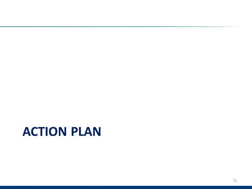 ACTION PLAN 52