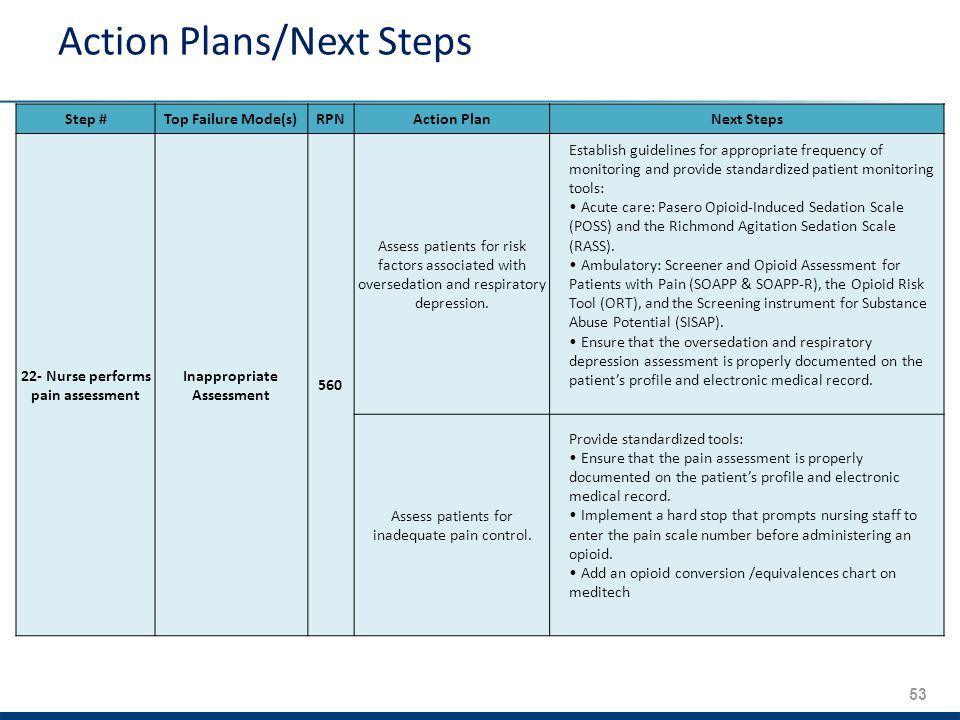 53 Action Plans/Next Steps Step #Top Failure Mode(s)RPNAction PlanNext Steps 22- Nurse performs pain assessment Inappropriate Assessment 560 Assess patients for risk factors associated with oversedation and respiratory depression.