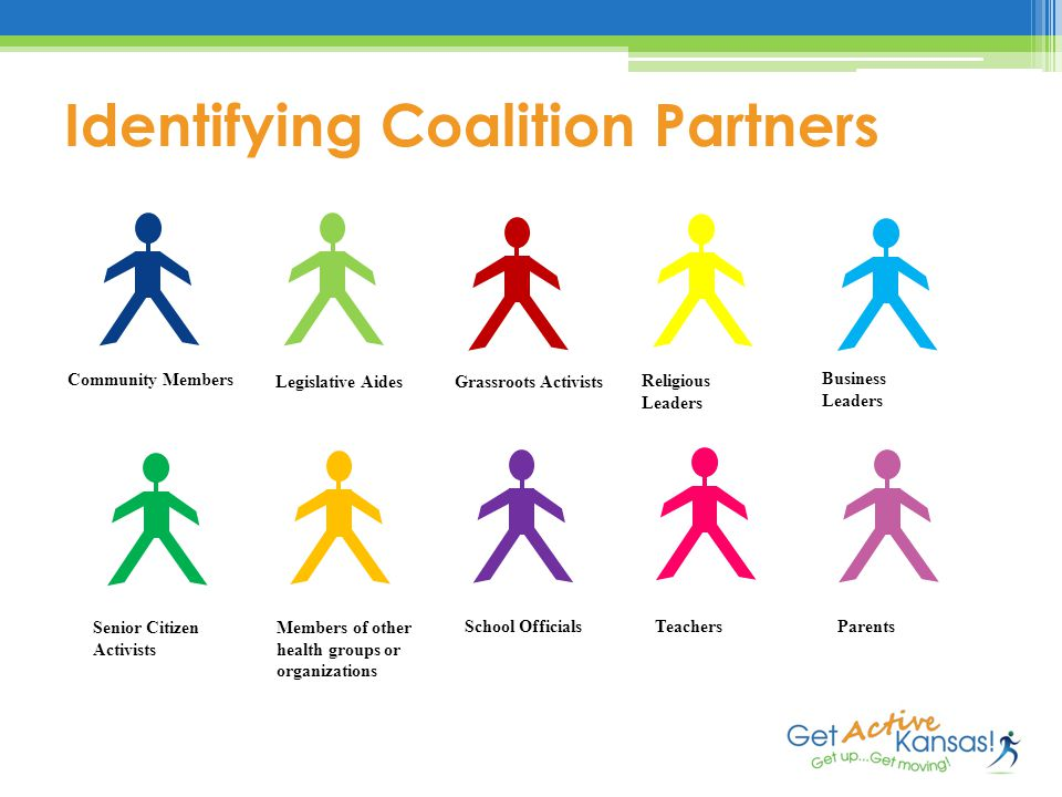 Identifying Coalition Partners Community Members Legislative Aides Grassroots Activists Religious Leaders Business Leaders Senior Citizen Activists Members of other health groups or organizations School OfficialsTeachersParents
