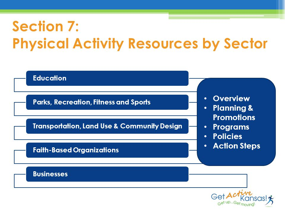 Section 7: Physical Activity Resources by Sector EducationParks, Recreation, Fitness and Sports Transportation, Land Use & Community Design Faith-Based OrganizationsBusinesses Overview Planning & Promotions Programs Policies Action Steps