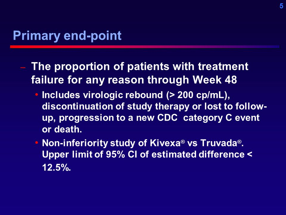 5 Primary end-point – The proportion of patients with treatment failure for any reason through Week 48 Includes virologic rebound (> 200 cp/mL), discontinuation of study therapy or lost to follow- up, progression to a new CDC category C event or death.