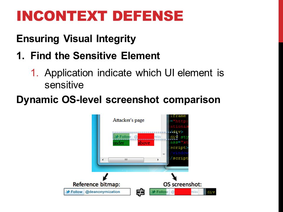 INCONTEXT DEFENSE Ensuring Visual Integrity 1.Find the Sensitive Element 1.Application indicate which UI element is sensitive Dynamic OS-level screens