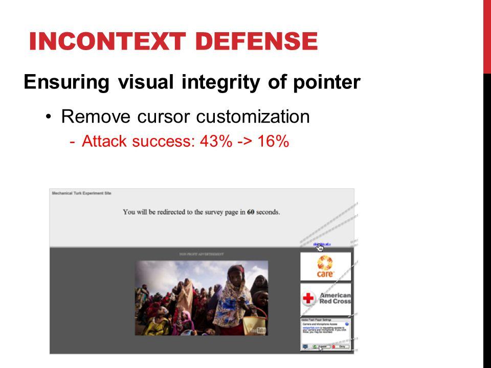 INCONTEXT DEFENSE Ensuring visual integrity of pointer Remove cursor customization - Attack success: 43% -> 16%