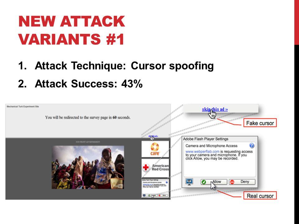 NEW ATTACK VARIANTS #1 1.Attack Technique: Cursor spoofing 2.Attack Success: 43%