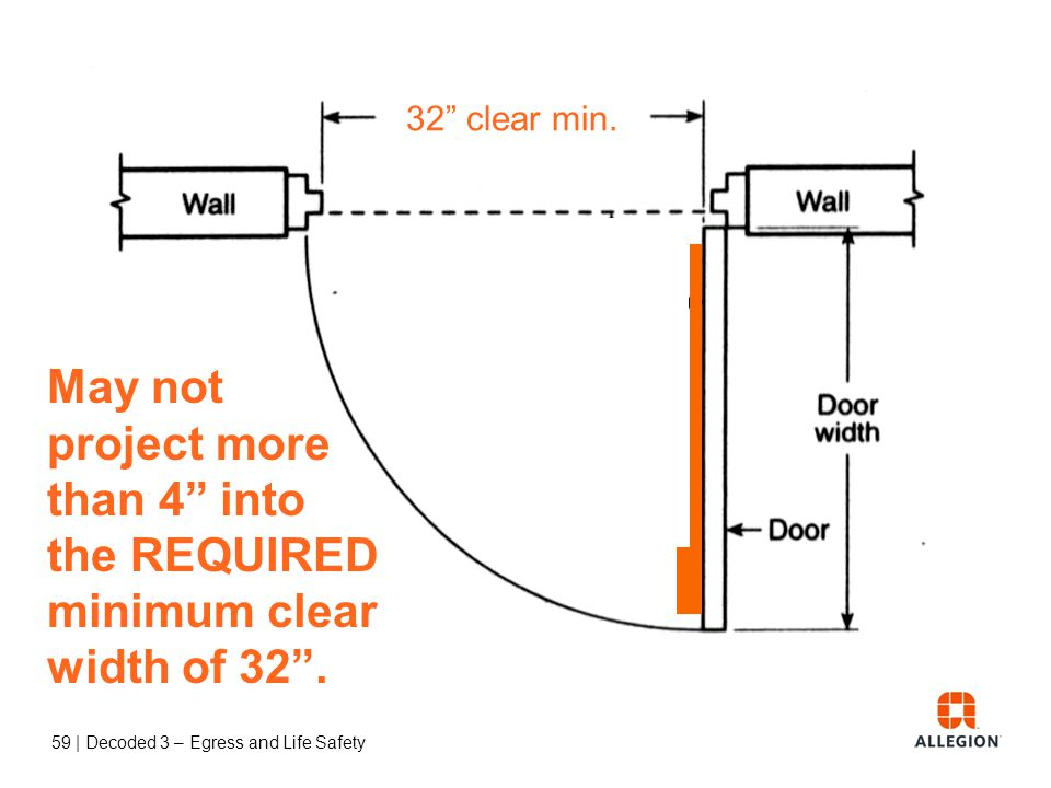 "58 | Decoded 3 – Egress and Life Safety Projections Into Clear Width (NFPA 101) NFPA 101 limits the 4"" projections to 34""-48"" above the floor, hinge s"
