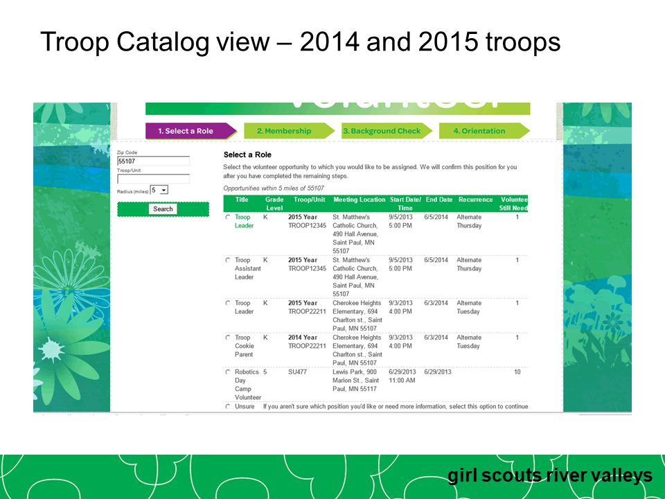 girl scouts river valleys Troop Catalog view – 2014 and 2015 troops