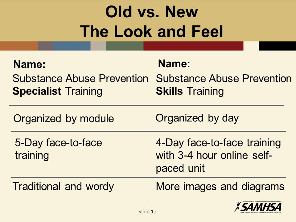 Old vs. New The Look and Feel Name: Substance Abuse Prevention Specialist Training Name: Substance Abuse Prevention Skills Training Organized by modul