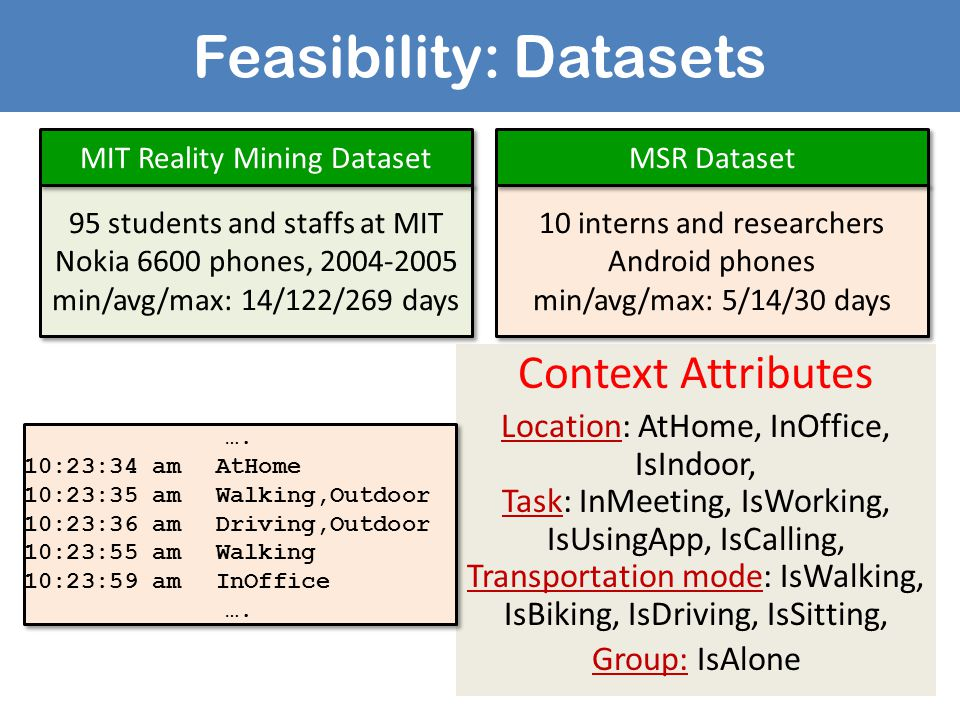 Feasibility: Datasets Context Attributes Location: AtHome, InOffice, IsIndoor, Task: InMeeting, IsWorking, IsUsingApp, IsCalling, Transportation mode: