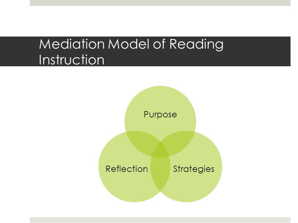 Mediation Model of Reading Instruction Purpose StrategiesReflection