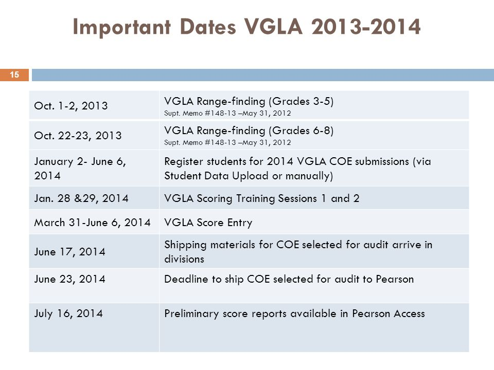 Important Dates VGLA 2013-2014 Oct. 1-2, 2013 VGLA Range-finding (Grades 3-5) Supt.