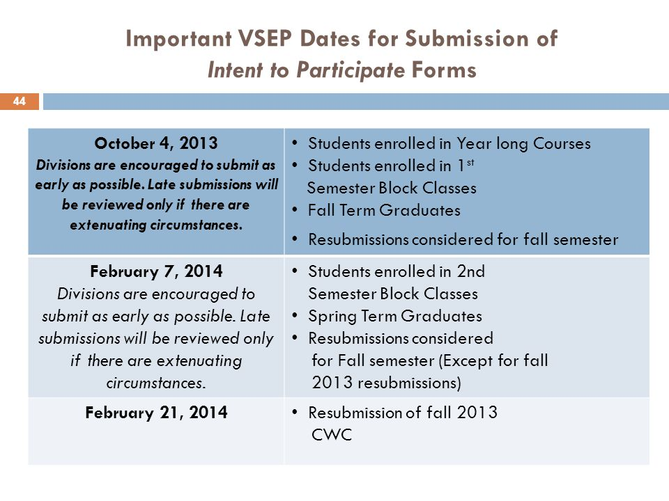 Important VSEP Dates for Submission of Intent to Participate Forms October 4, 2013 Divisions are encouraged to submit as early as possible.