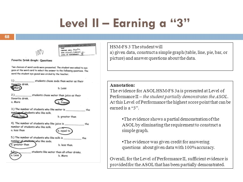 Level II – Earning a 3 HSM-FS 3 The student will a) given data, construct a simple graph (table, line, pie, bar, or picture) and answer questions about the data.