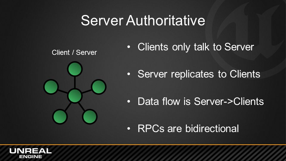 Server Authoritative Client / Server Clients only talk to Server Server replicates to Clients Data flow is Server->Clients RPCs are bidirectional