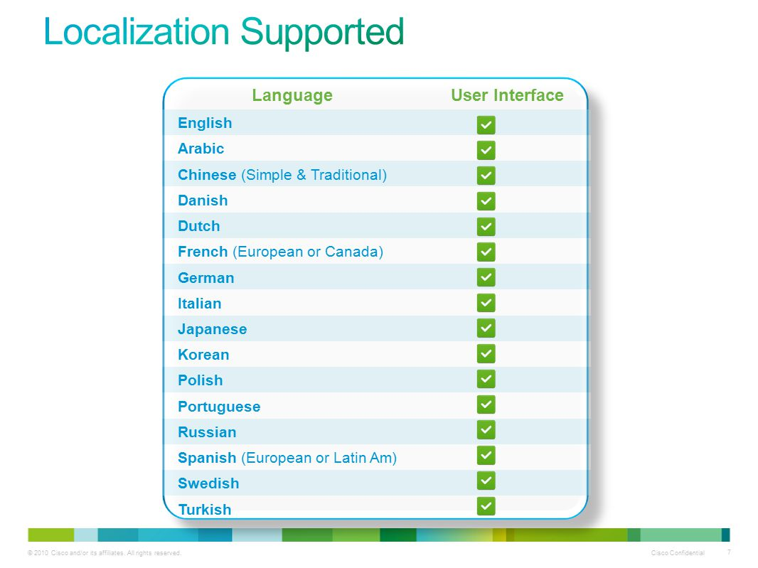 © 2010 Cisco and/or its affiliates. All rights reserved. Cisco Confidential 7 LanguageUser Interface English Arabic Chinese (Simple & Traditional) Dan