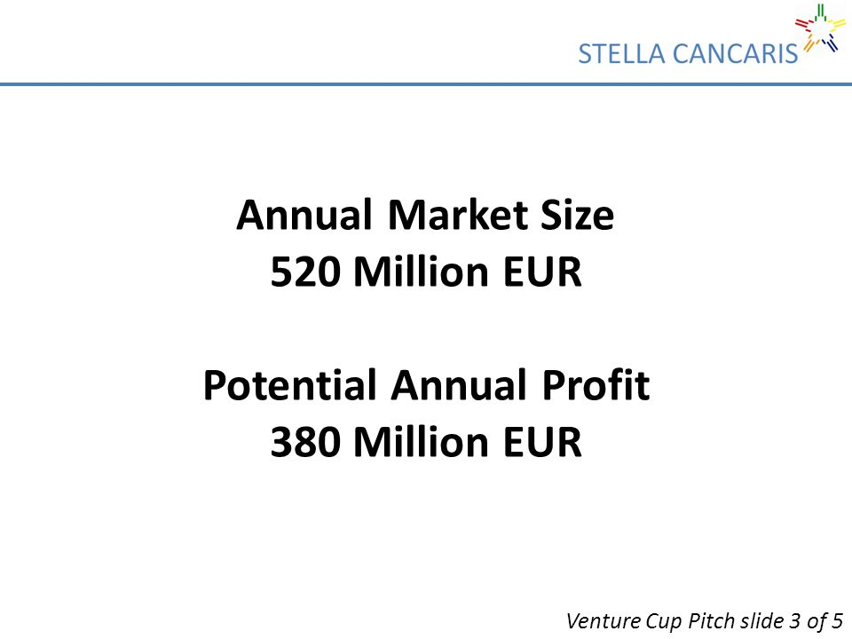 How we will succeed Today 6 months 12 months 18 months 24 months Final product- and process definition Filling of patent Secure seed funding (2.000.000 DKK) Employ strong Stella Cancaris team Prototype in preclinical development Venture Cup Pitch slide 4 of 5