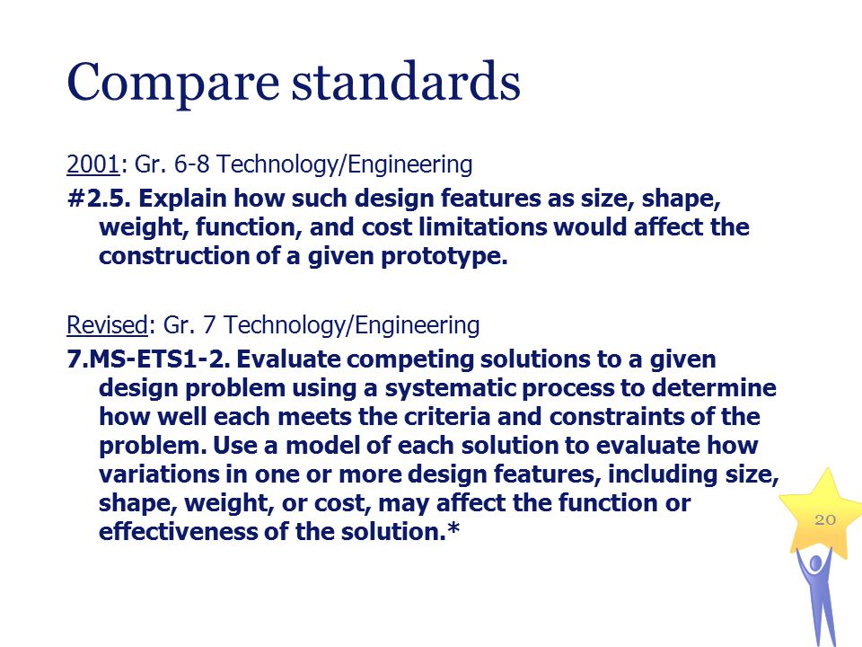 Compare standards 2001: Gr. 6-8 Technology/Engineering #2.5.