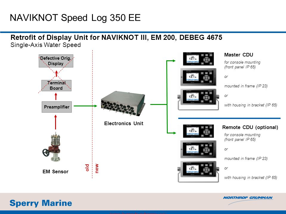 NAVIKNOT Speed Log 350 EE Defective Orig. Display Master CDU Remote CDU (optional) for console mounting (front panel IP 65) or mounted in frame (IP 23
