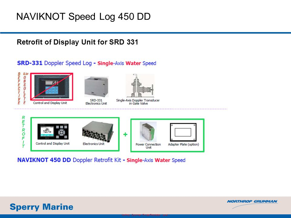 NAVIKNOT Speed Log 450 DD Retrofit of Display Unit for SRD 331 Northrop Grumman Private/Proprietary Level I