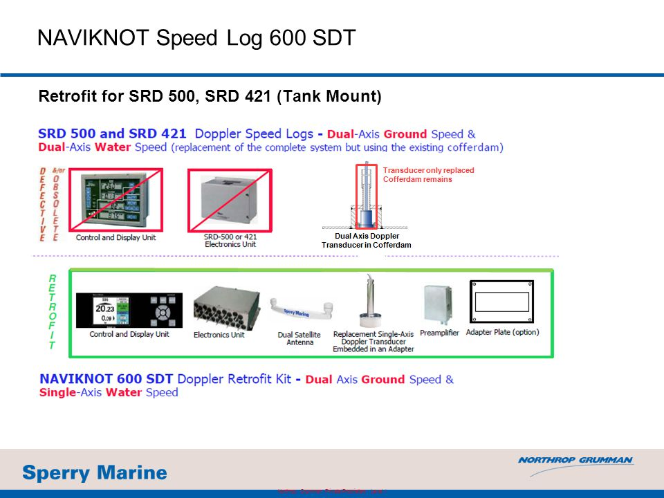 NAVIKNOT Speed Log 600 SDT Retrofit for SRD 500, SRD 421 (Tank Mount) Northrop Grumman Private/Proprietary Level I