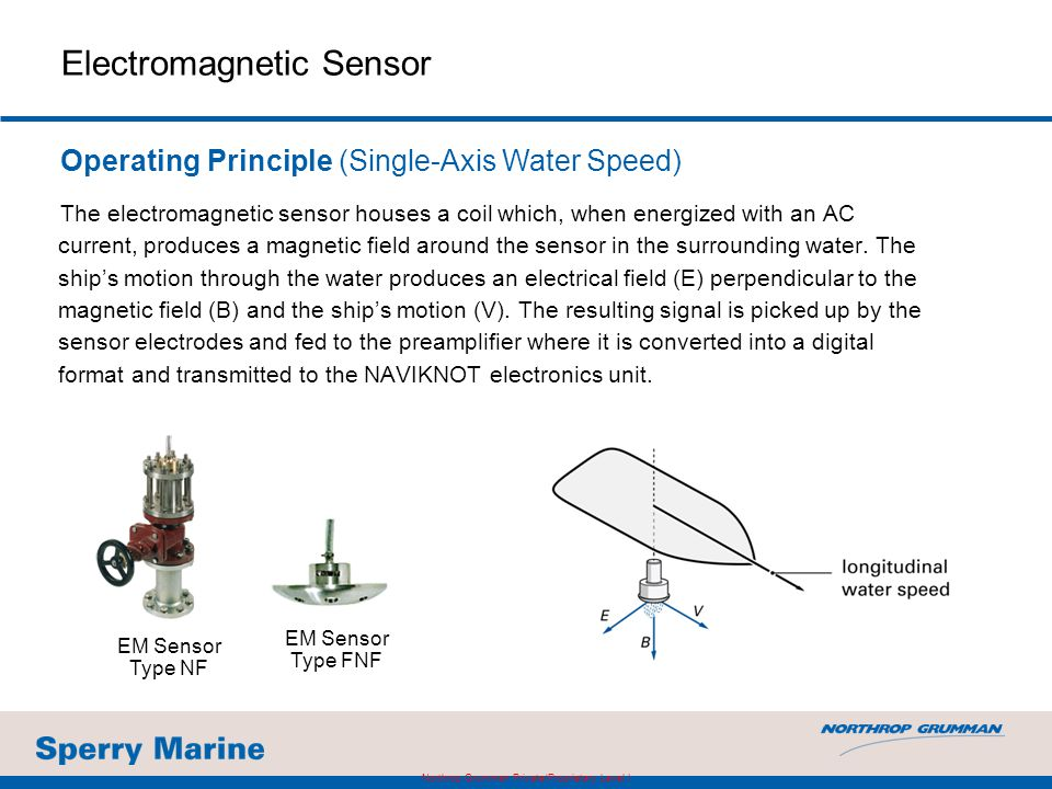 UDR Display Examples Speed Log Accessories (cont.) Northrop Grumman Private/Proprietary Level I