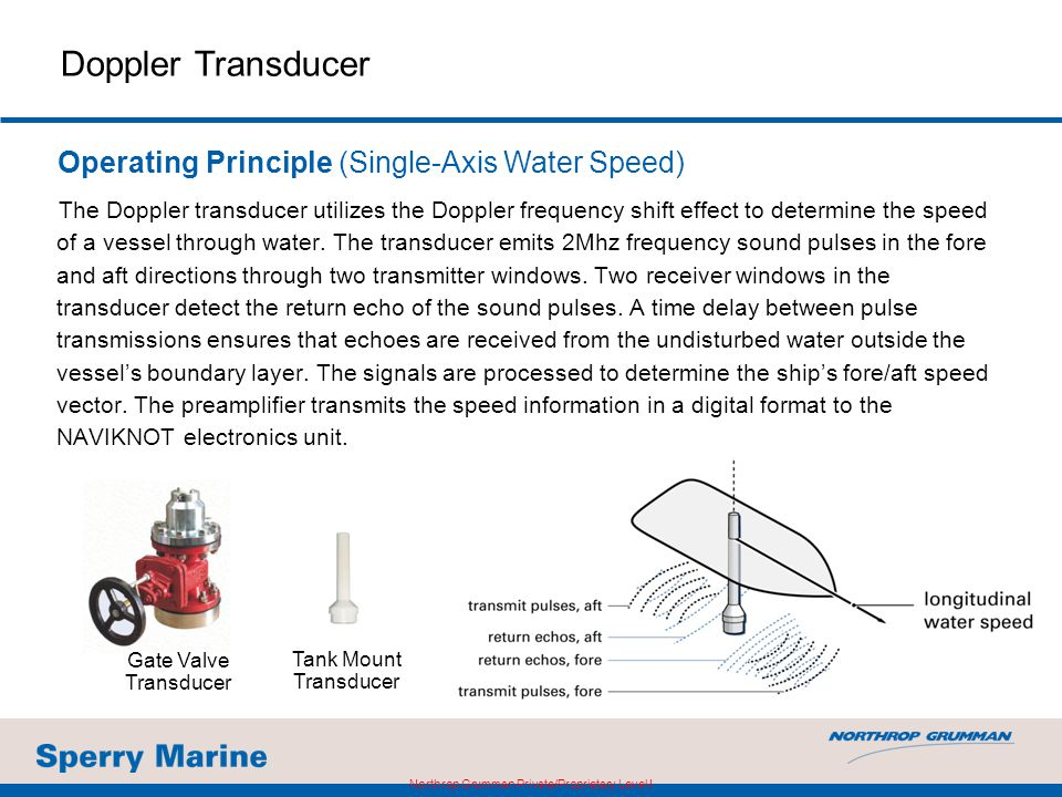 Operating Principle (Dual-Axis Ground Speed) motion vector, i.e.