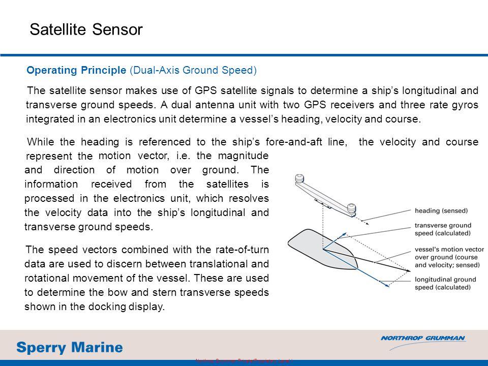 NAVIKNOT Speed Log 600 SDD Retrofit for SRD 500, SRD 421 (Gate Valve) Northrop Grumman Private/Proprietary Level I