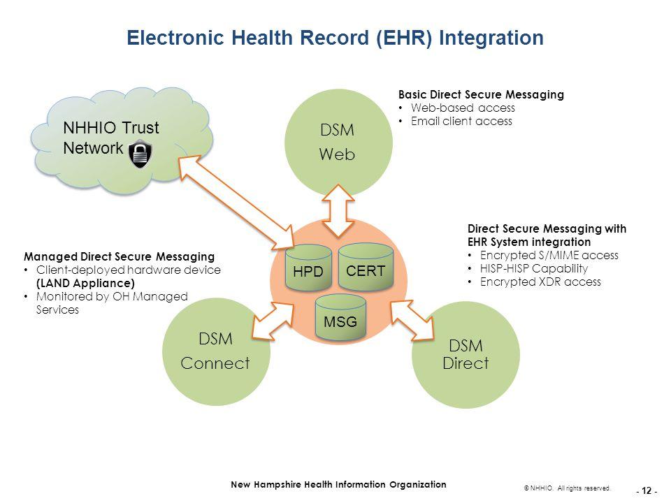 - 12 - New Hampshire Health Information Organization © NHHIO. All rights reserved. Electronic Health Record (EHR) Integration DSM Web DSM Direct DSM C