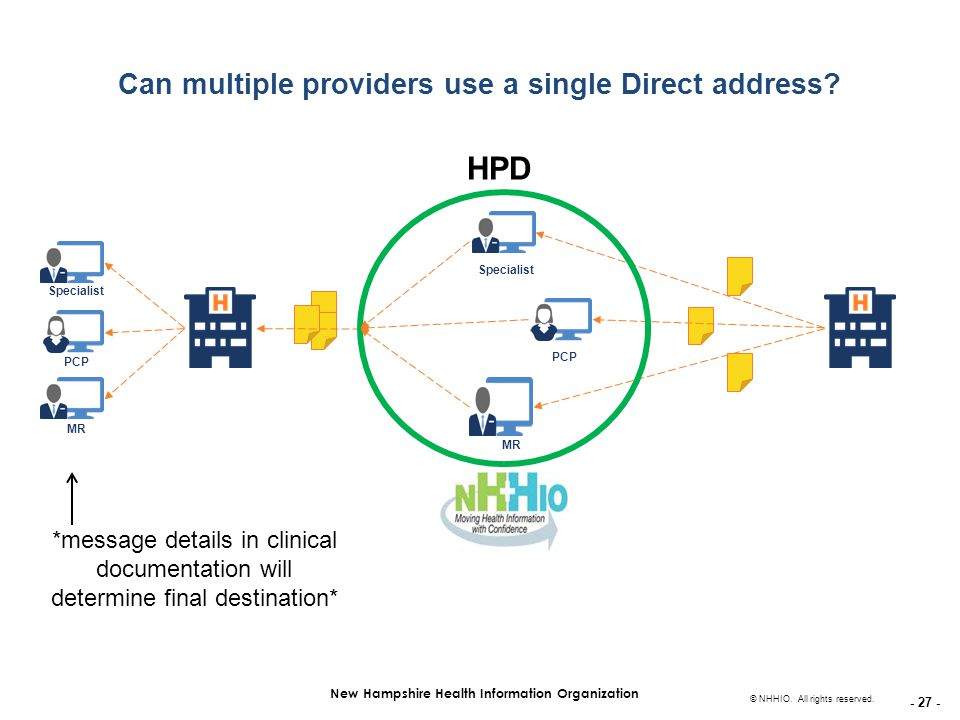 - 27 - New Hampshire Health Information Organization © NHHIO. All rights reserved. Can multiple providers use a single Direct address? Specialist PCP