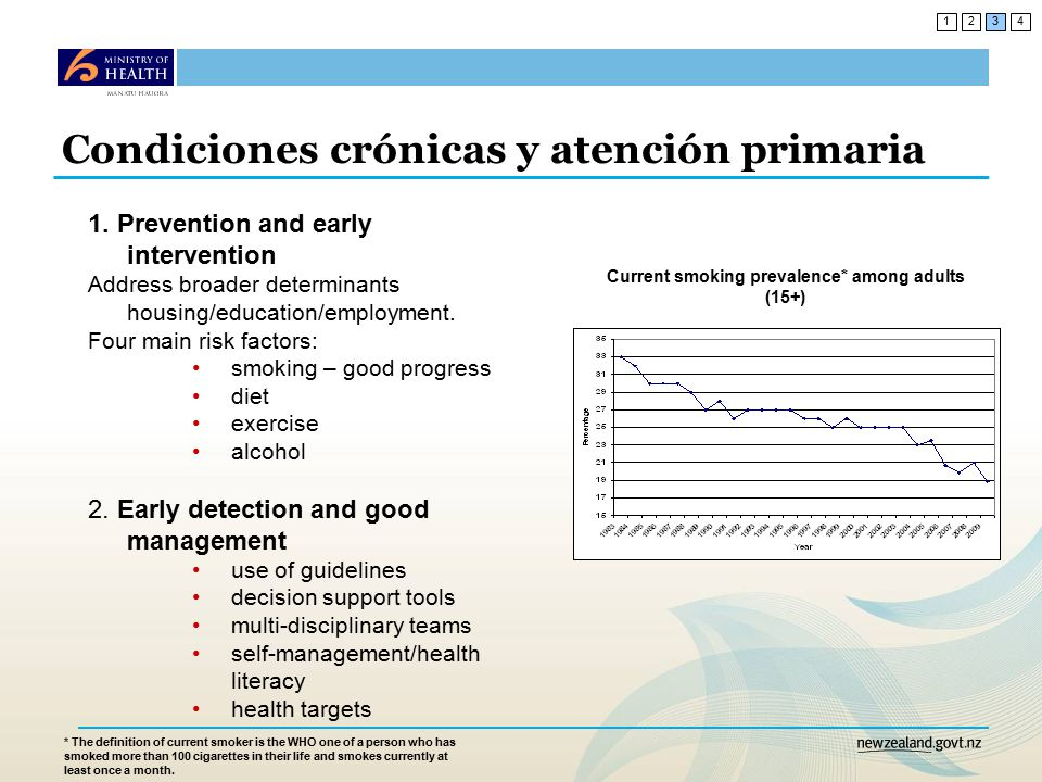 Condiciones crónicas y atención primaria 4321 Current smoking prevalence* among adults (15+) * The definition of current smoker is the WHO one of a person who has smoked more than 100 cigarettes in their life and smokes currently at least once a month.