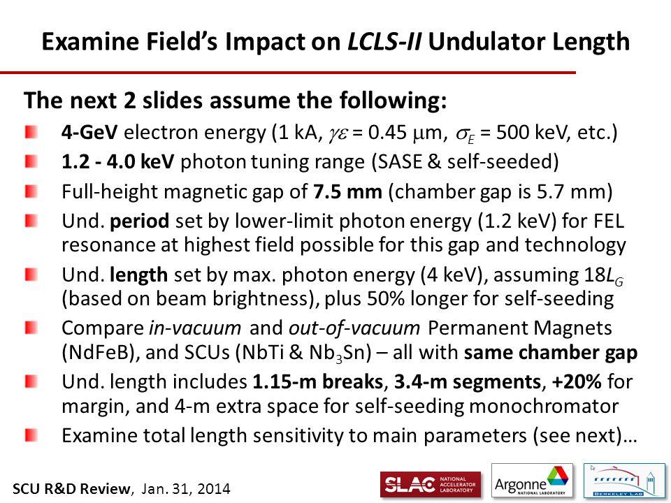 SCU R&D Review, Jan.31, 2014 Undulator Length vs.