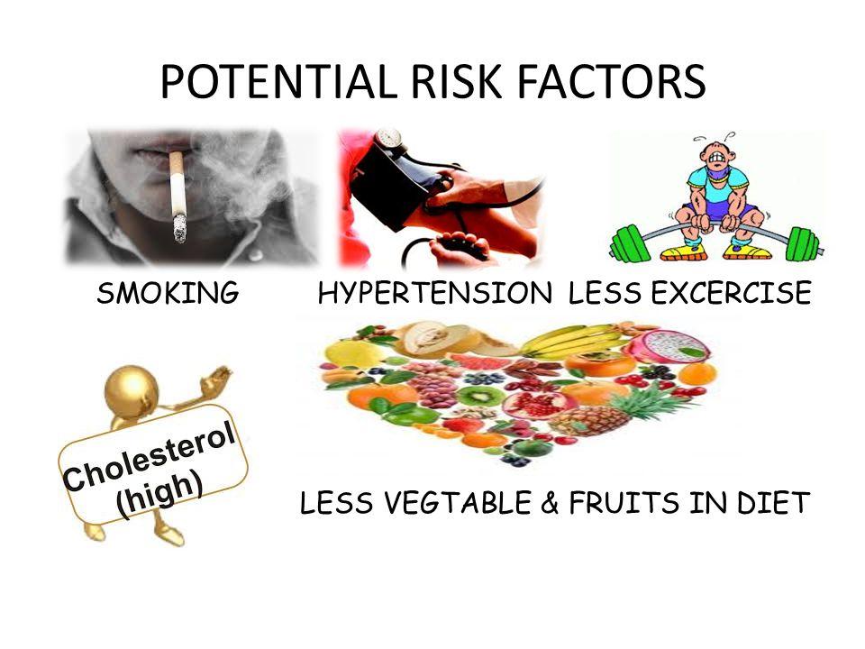 POTENTIAL RISK FACTORS SMOKING HYPERTENSION LESS EXCERCISE LESS VEGTABLE & FRUITS IN DIET
