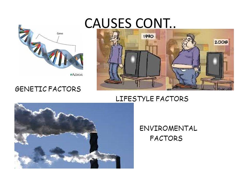 CAUSES CONT.. GENETIC FACTORS LIFESTYLE FACTORS ENVIROMENTAL FACTORS