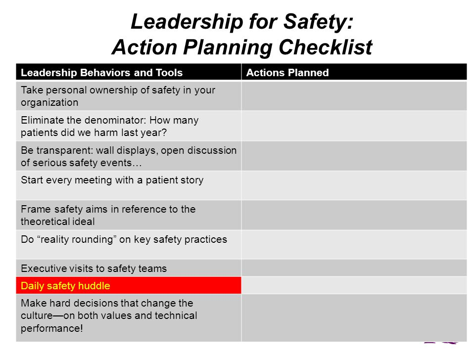 Leadership for Safety: Action Planning Checklist Leadership Behaviors and ToolsActions Planned Take personal ownership of safety in your organization