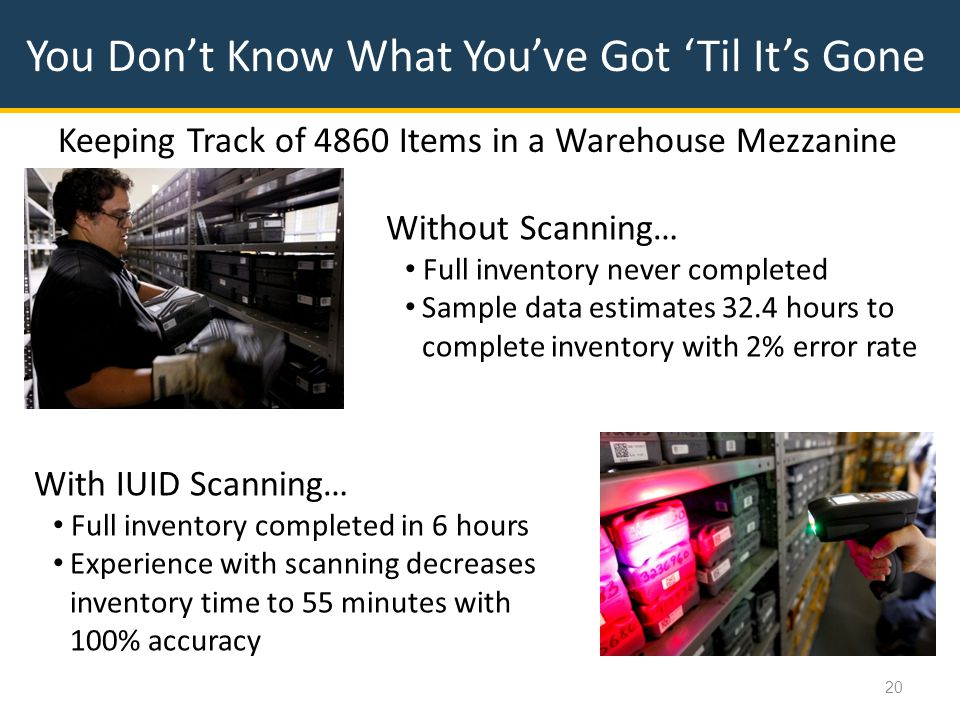 You Don't Know What You've Got 'Til It's Gone 20 Keeping Track of 4860 Items in a Warehouse Mezzanine Without Scanning… Full inventory never completed Sample data estimates 32.4 hours to complete inventory with 2% error rate With IUID Scanning… Full inventory completed in 6 hours Experience with scanning decreases inventory time to 55 minutes with 100% accuracy