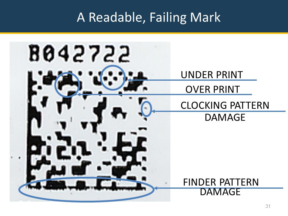 A Readable, Failing Mark 31 OVER PRINT UNDER PRINT CLOCKING PATTERN DAMAGE FINDER PATTERN DAMAGE