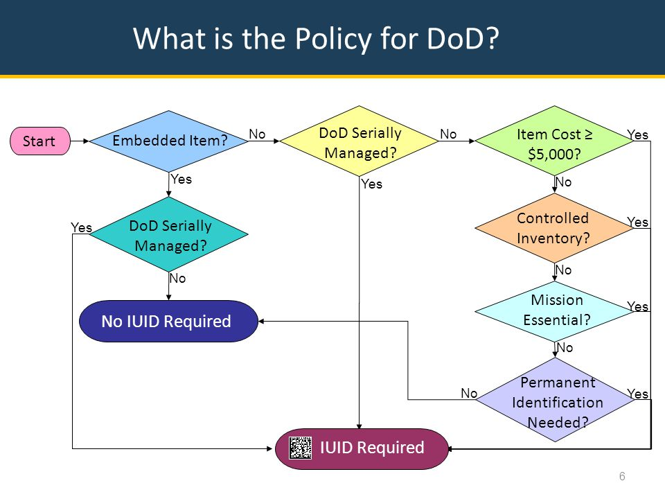 What is the Policy for DoD. 6 Start DoD Serially Managed.