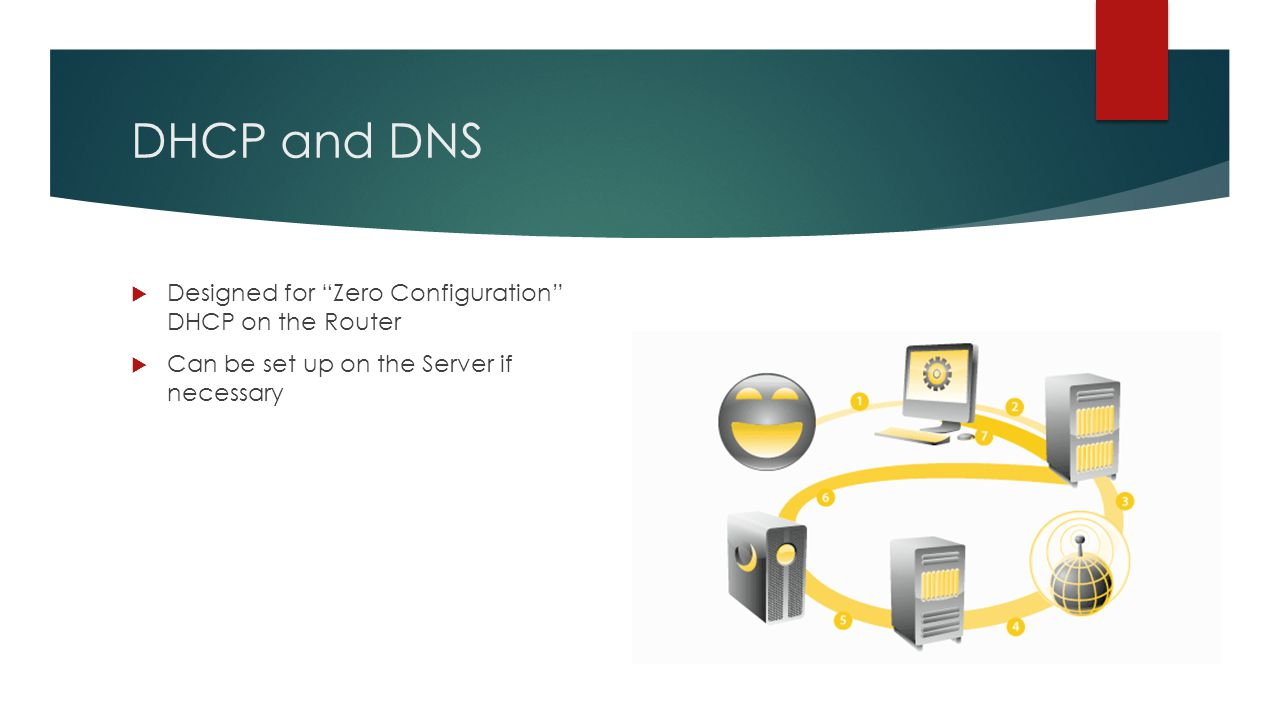 "DHCP and DNS  Designed for ""Zero Configuration"" DHCP on the Router  Can be set up on the Server if necessary"