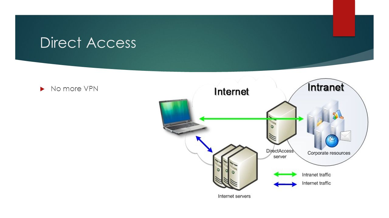 Direct Access  No more VPN