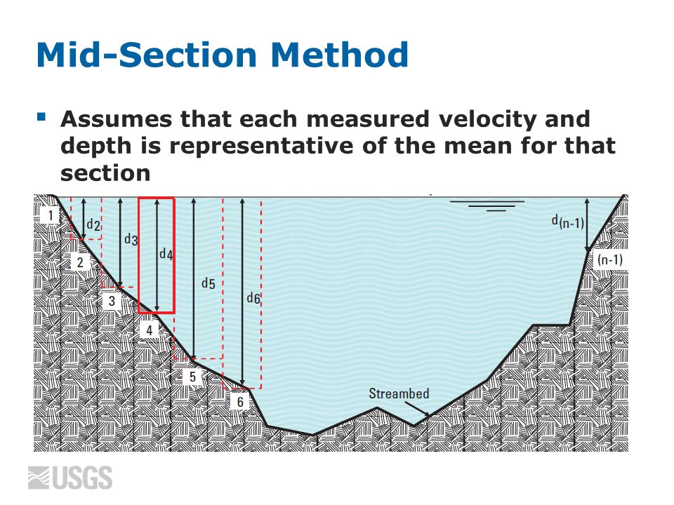 Velocity Depth Method  Two-point Method is the preferred method for midsection measurements Use in depths > 1.5 ft  Six-tenths depth Method Use depths between.25 and 1.5 ft  Three-Point Method Used in abnormally distributed velocities o 0.2 (top) > 2X 0.8 (bottom) o 0.8 (bottom) > 0.2 (top) o 0.8 affected by turbulence or obstruction