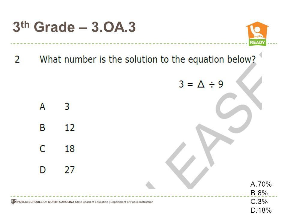 3 th Grade – 3.OA.3 O O\ A.70% B.8% C.3% D.18%